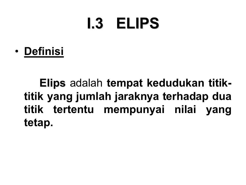 I.3 ELIPS Definisi.