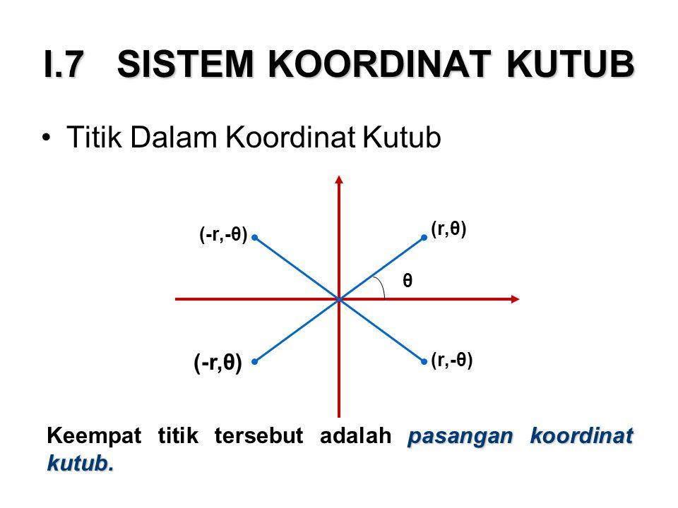 I.7 SISTEM KOORDINAT KUTUB