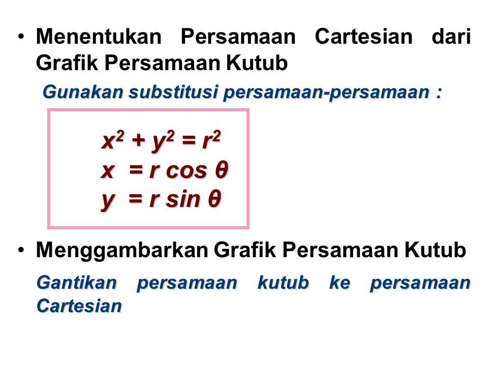 Menentukan Persamaan Cartesian dari Grafik Persamaan Kutub