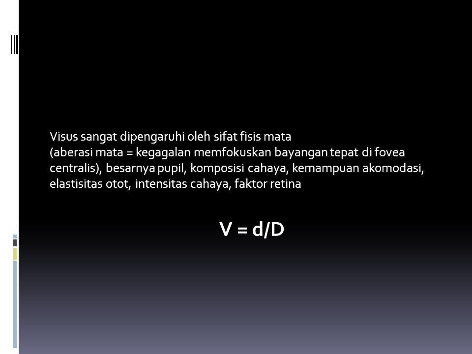 V = d/D Visus sangat dipengaruhi oleh sifat fisis mata