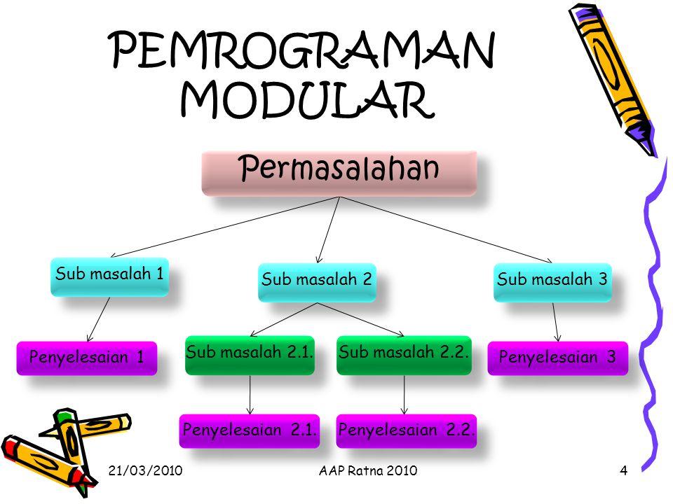 PEMROGRAMAN MODULAR Permasalahan Sub masalah 1 Sub masalah 2