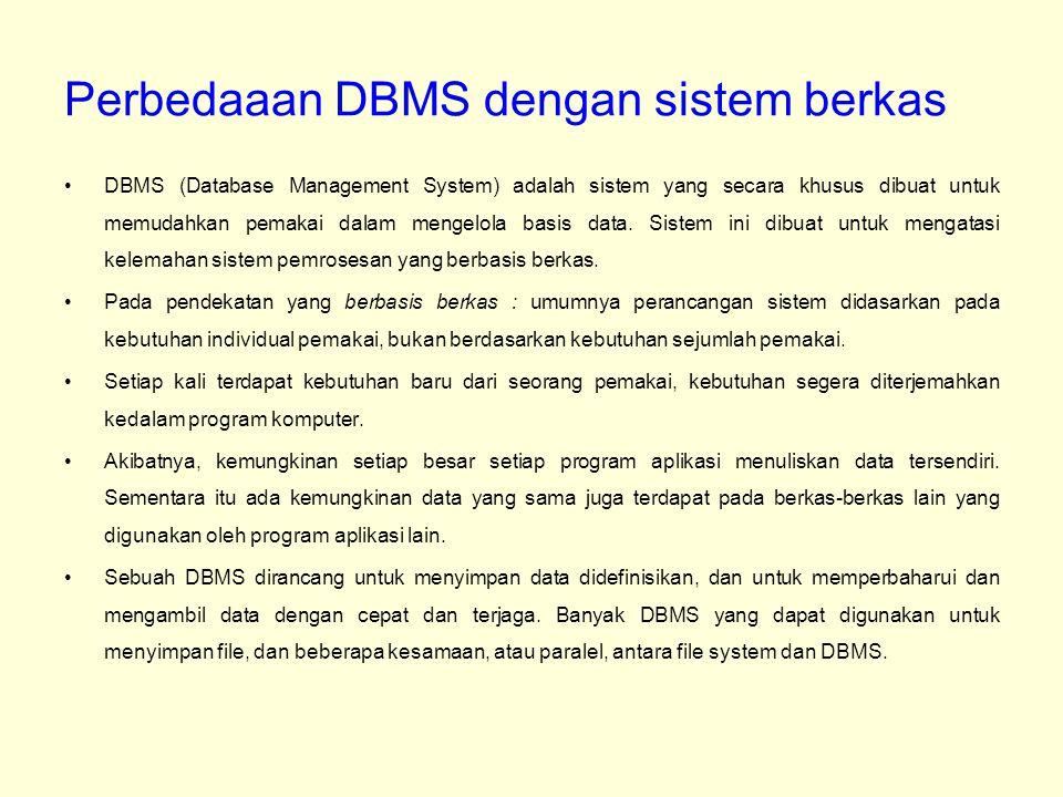 Perbedaaan DBMS dengan sistem berkas