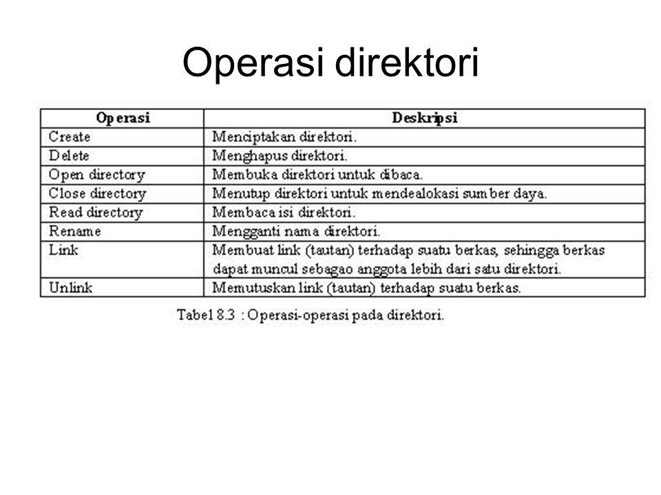 Operasi direktori