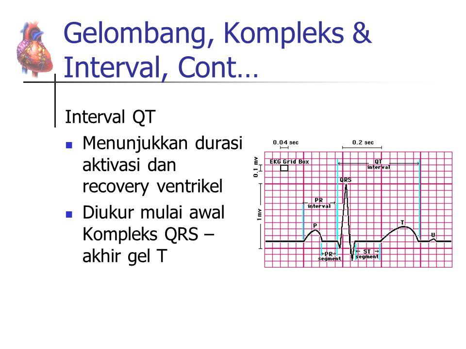 Gelombang, Kompleks & Interval, Cont…
