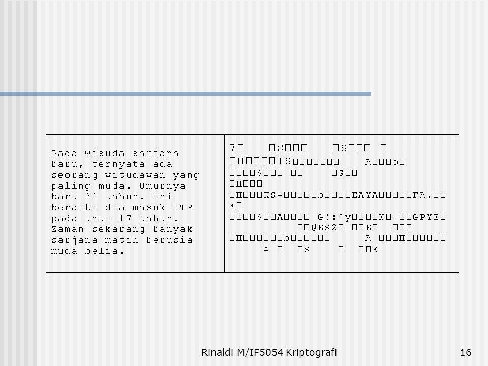 Rinaldi M/IF5054 Kriptografi