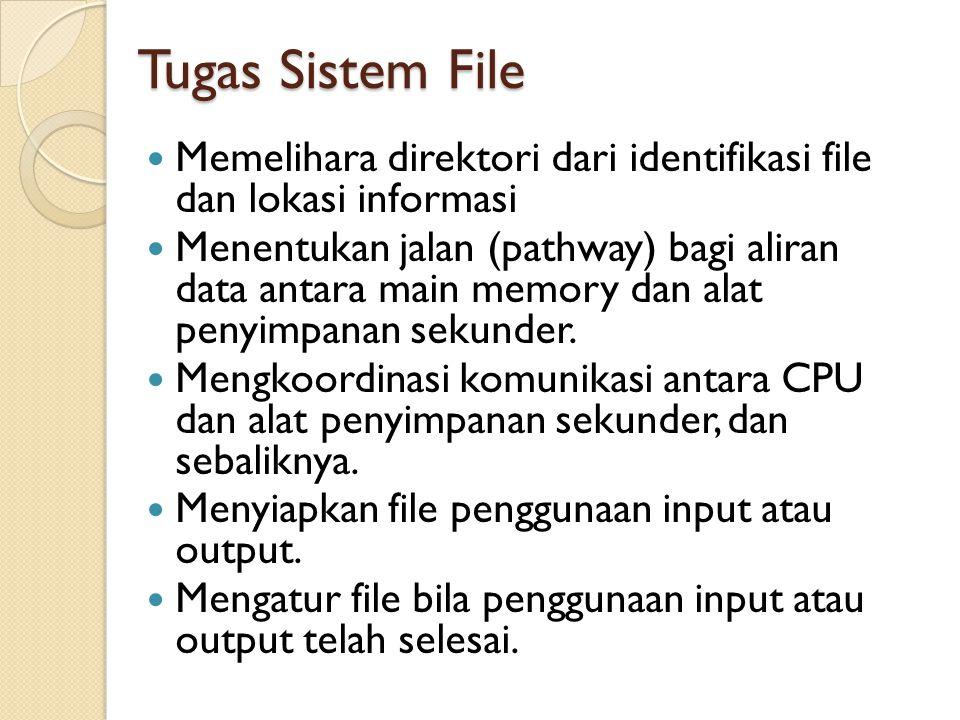 Tugas Sistem File Memelihara direktori dari identifikasi file dan lokasi informasi.