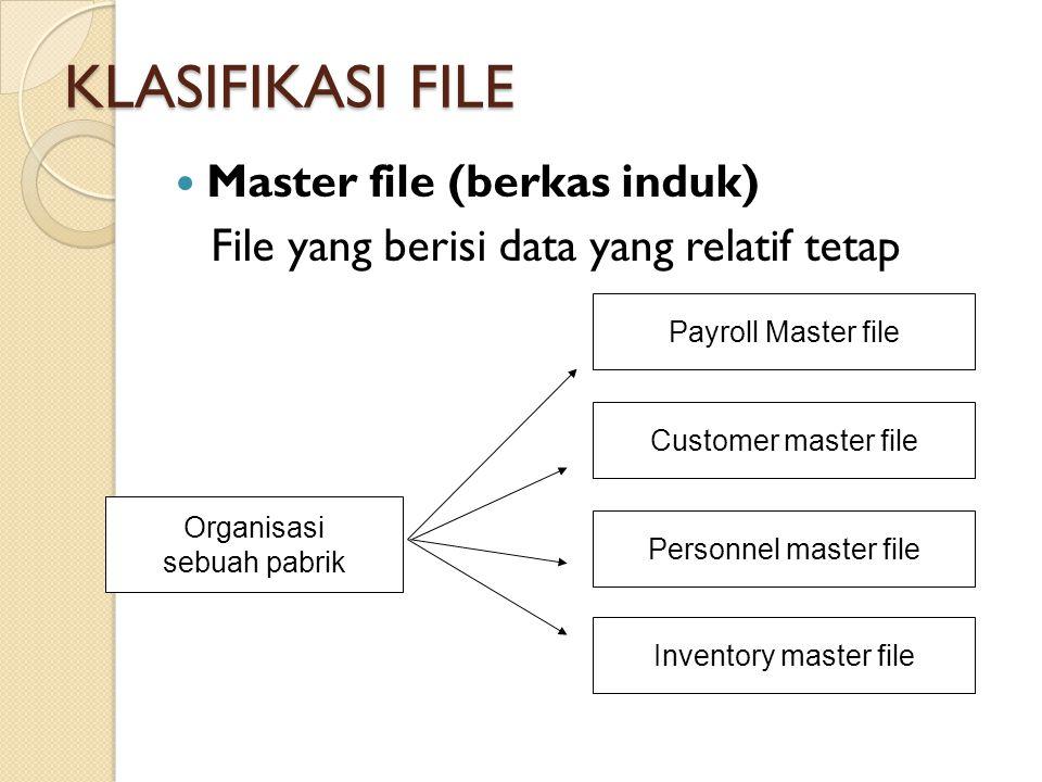 KLASIFIKASI FILE Master file (berkas induk)