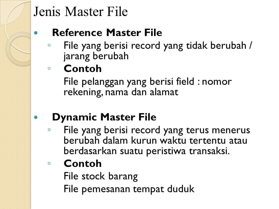 Jenis Master File Reference Master File