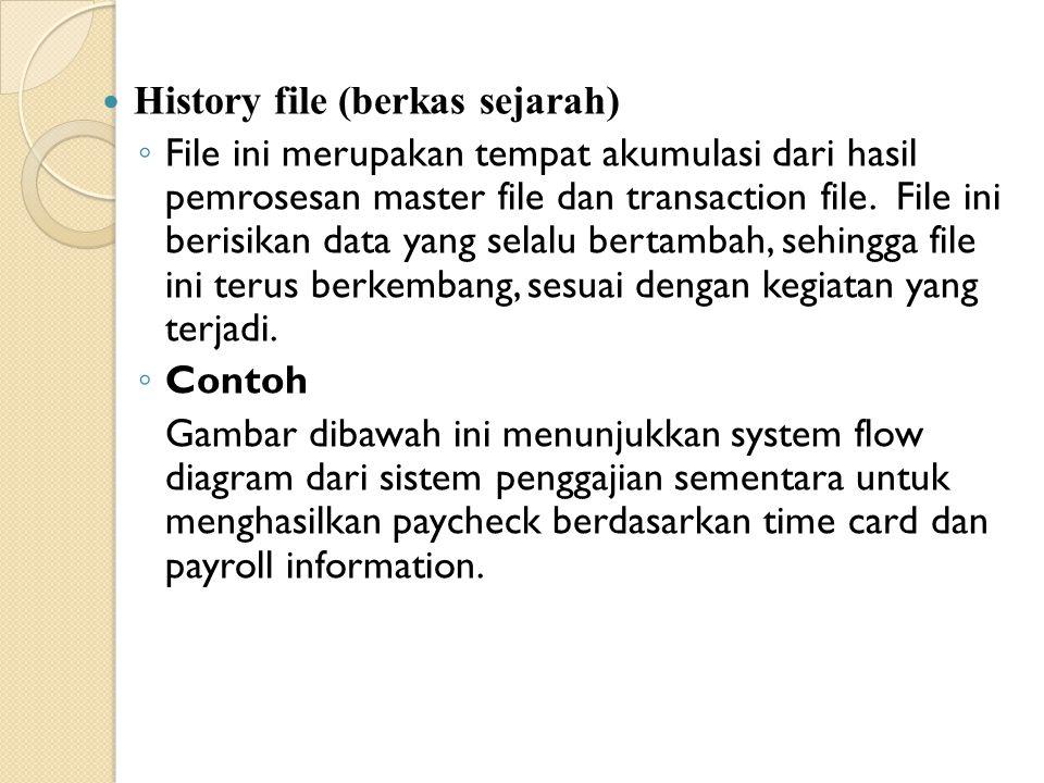 History file (berkas sejarah)