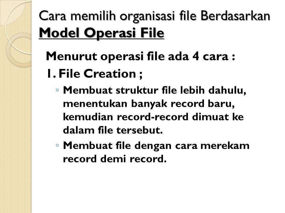 Cara memilih organisasi file Berdasarkan Model Operasi File