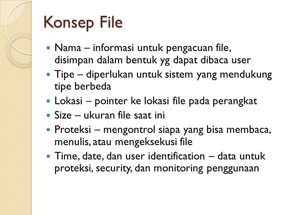 Konsep File Nama – informasi untuk pengacuan file, disimpan dalam bentuk yg dapat dibaca user.