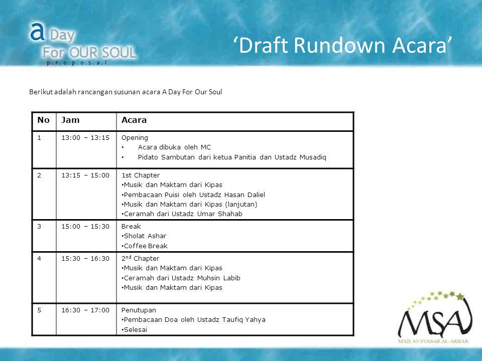 'Draft Rundown Acara' Berikut adalah rancangan susunan acara A Day For Our Soul. No. Jam. Acara.