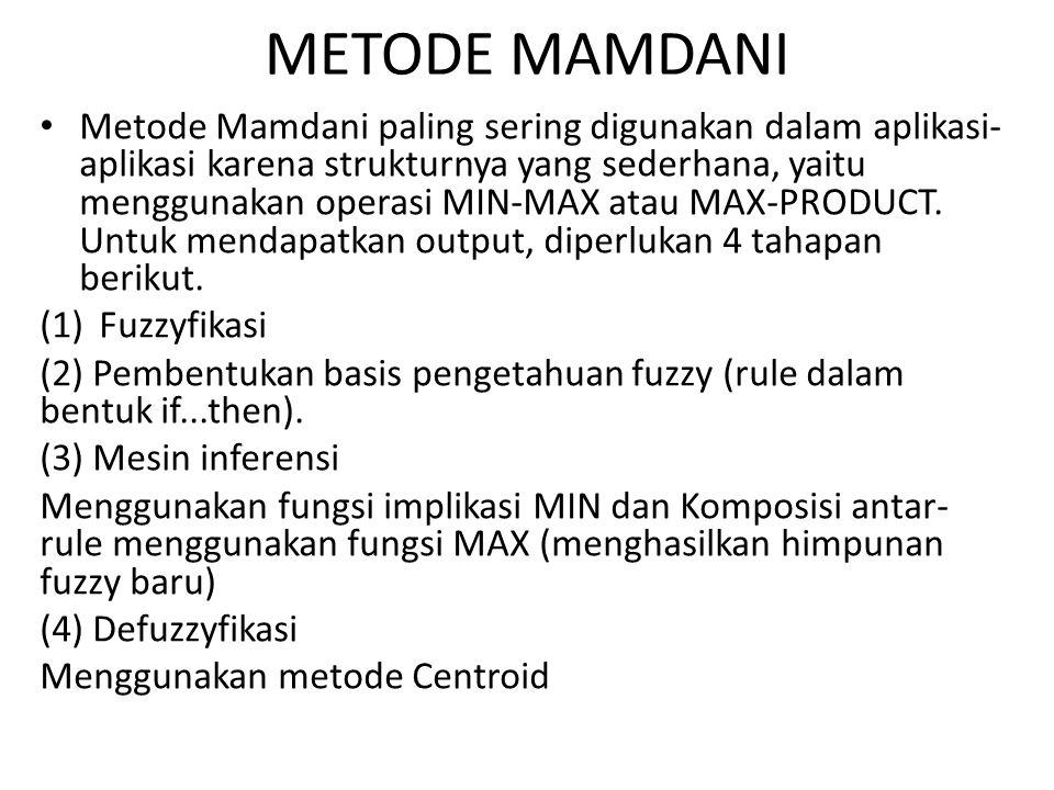 METODE MAMDANI