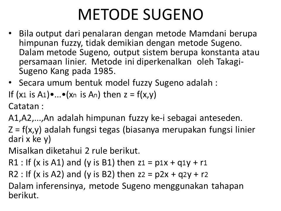 METODE SUGENO