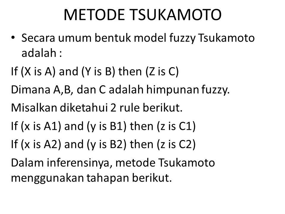 METODE TSUKAMOTO Secara umum bentuk model fuzzy Tsukamoto adalah :