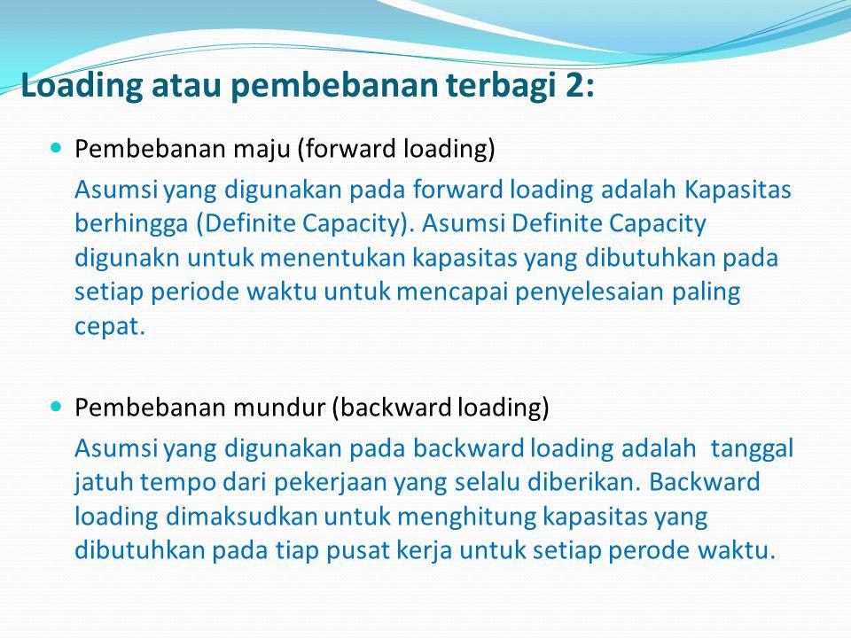 Loading atau pembebanan terbagi 2:
