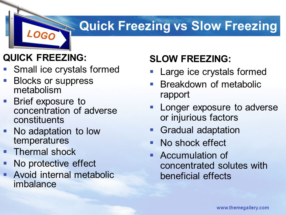 Quick Freezing vs Slow Freezing