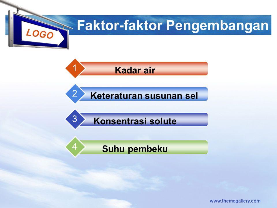 Faktor-faktor Pengembangan