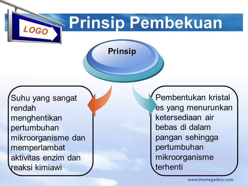 Prinsip Pembekuan Prinsip