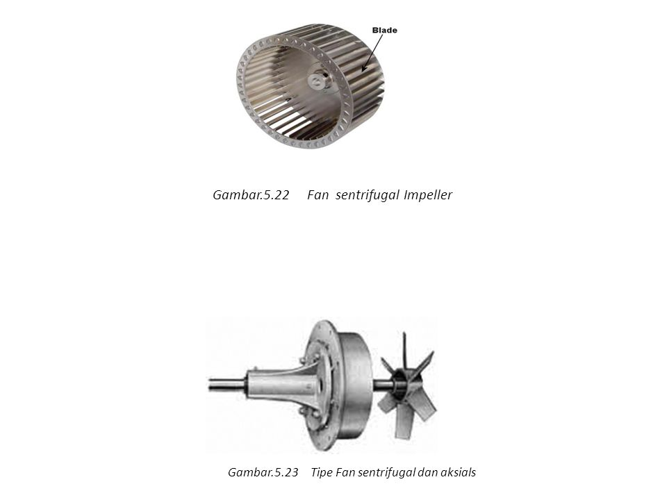 Gambar.5.22 Fan sentrifugal Impeller