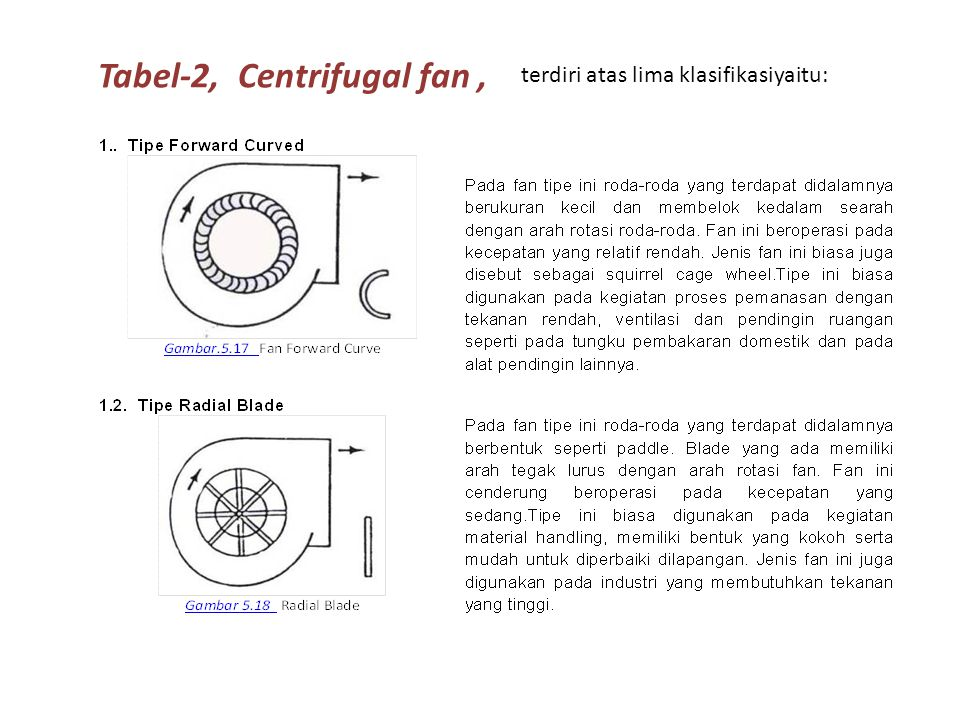 Tabel-2, Centrifugal fan ,