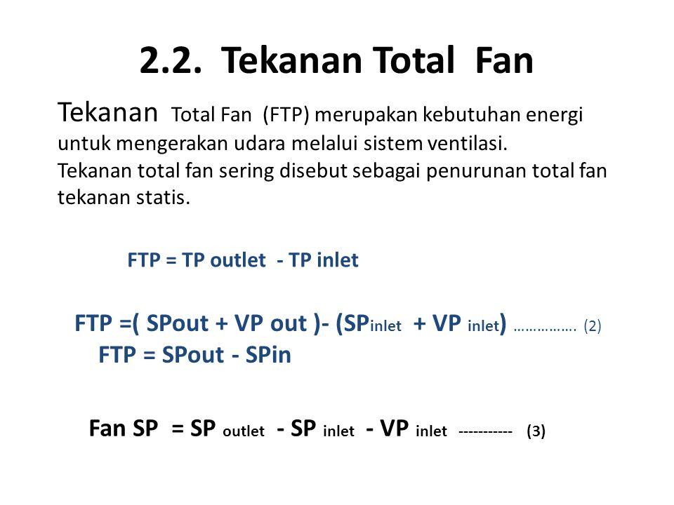 2.2. Tekanan Total Fan