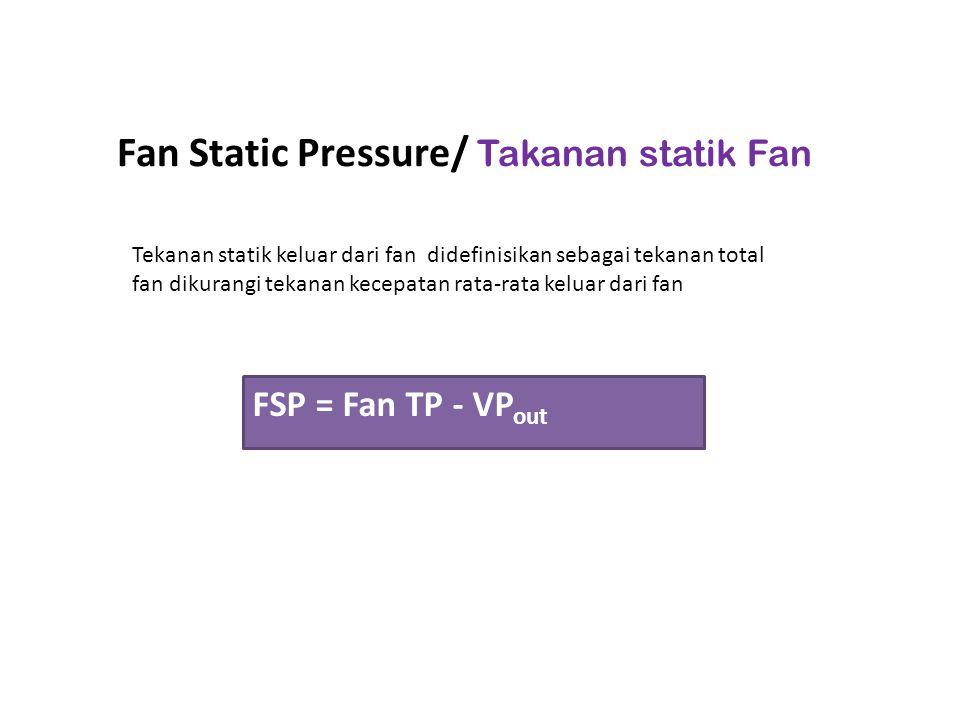 Fan Static Pressure/ Takanan statik Fan