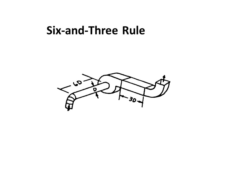 Six-and-Three Rule Six diameters of straight duct into a fan, and three diameters of straight duct out of a fan before any elbows.