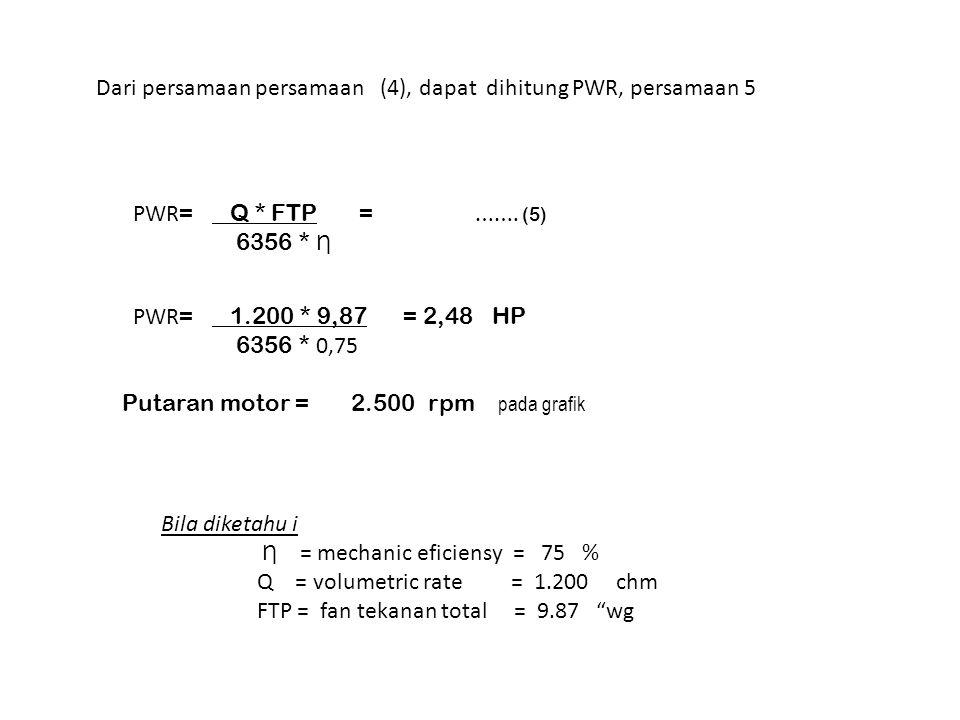 Dari persamaan persamaan (4), dapat dihitung PWR, persamaan 5