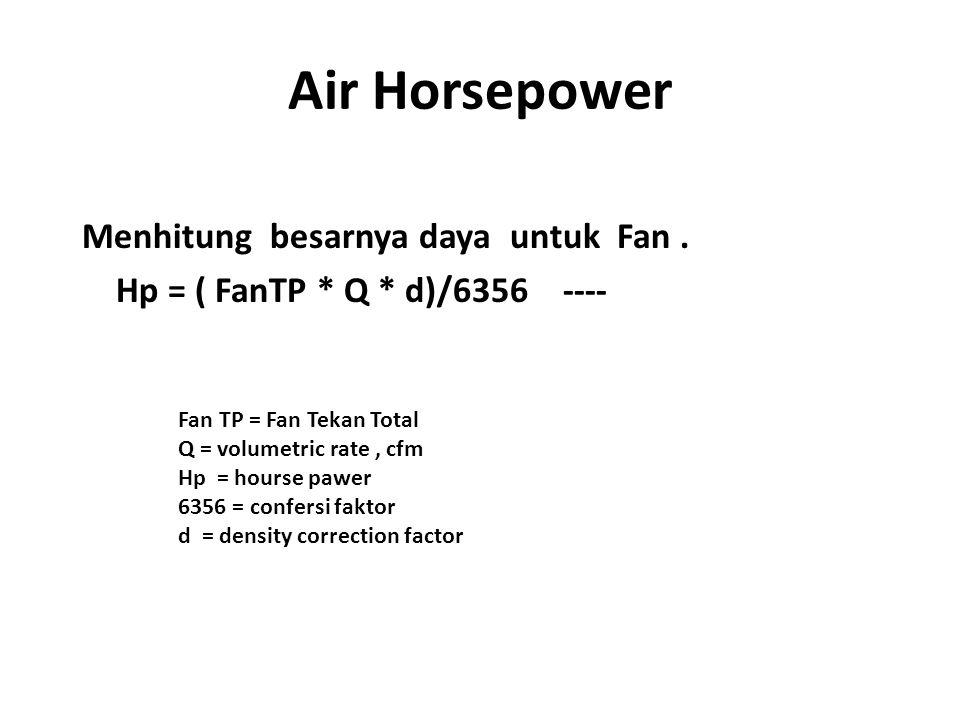 Air Horsepower Menhitung besarnya daya untuk Fan . Hp = ( FanTP * Q * d)/6356 ---- Fan TP = Fan Tekan Total.