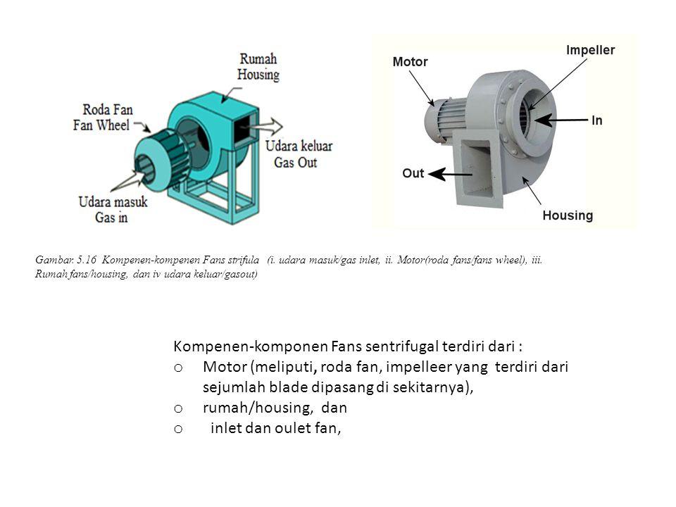 Kompenen-komponen Fans sentrifugal terdiri dari :