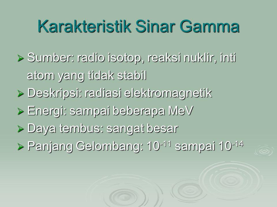 Karakteristik Sinar Gamma