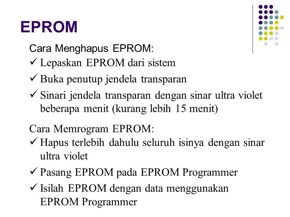 EPROM Lepaskan EPROM dari sistem Buka penutup jendela transparan