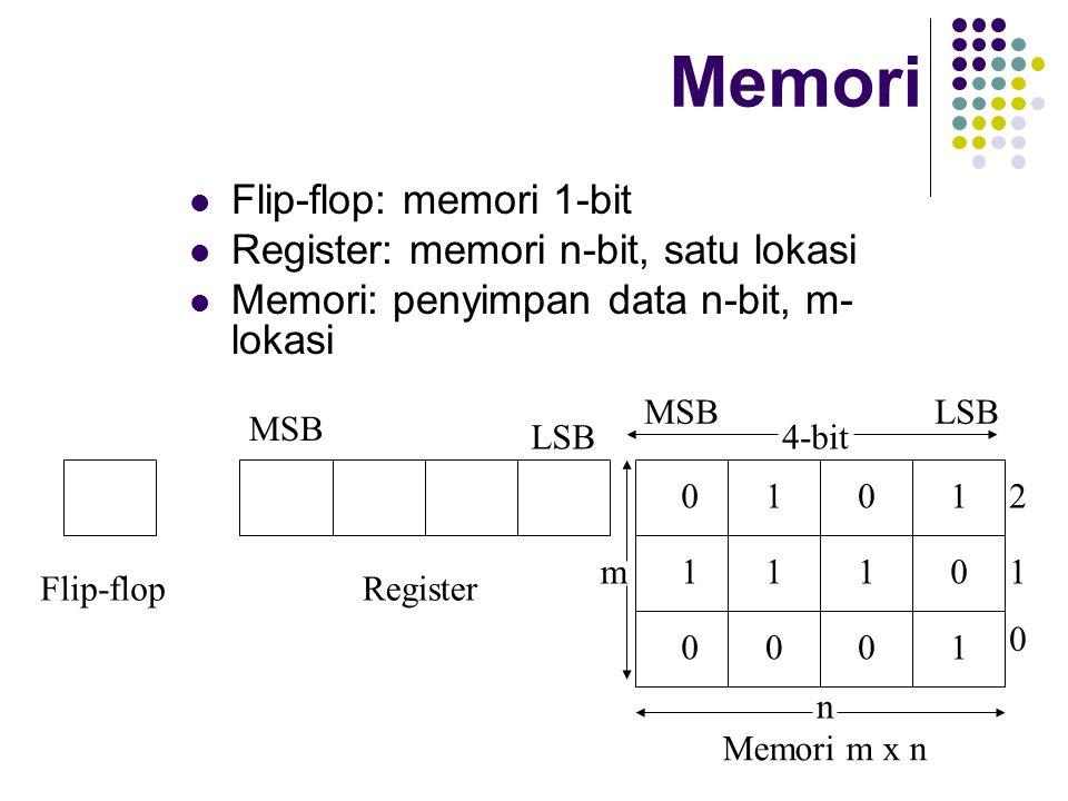 Memori Flip-flop: memori 1-bit Register: memori n-bit, satu lokasi