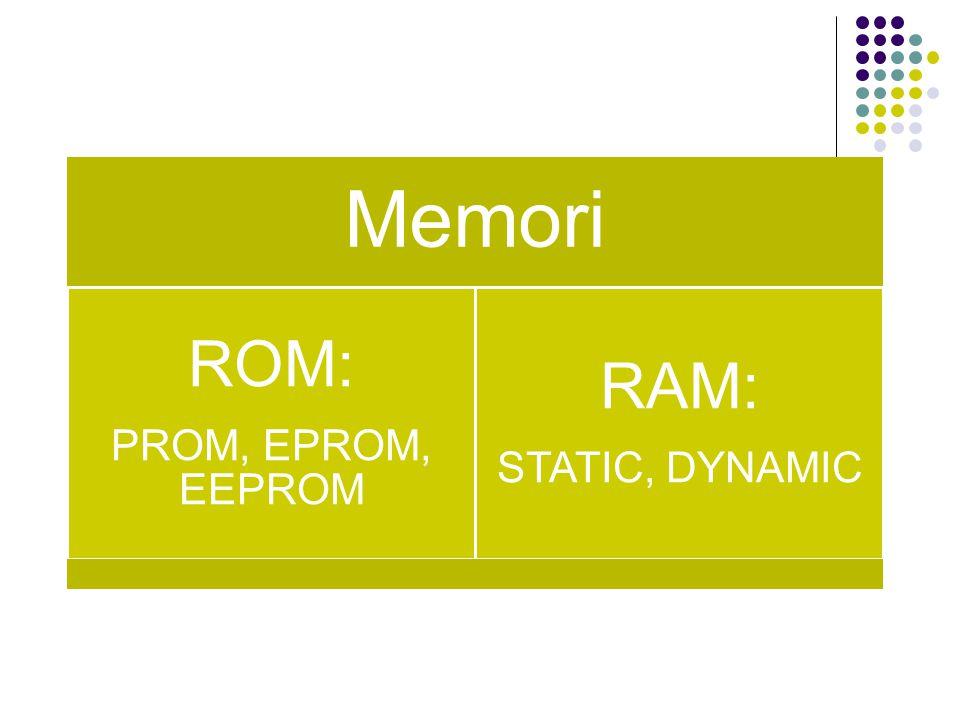 Memori ROM: PROM, EPROM, EEPROM RAM: STATIC, DYNAMIC 3