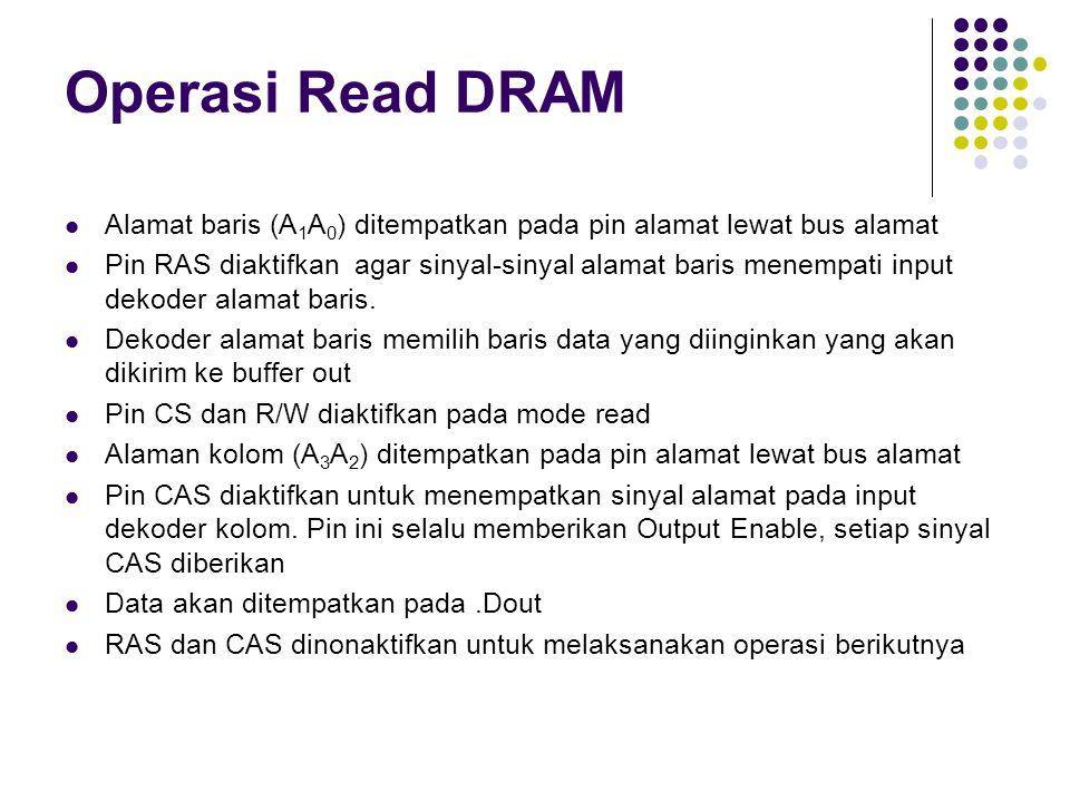 Operasi Read DRAM Alamat baris (A1A0) ditempatkan pada pin alamat lewat bus alamat.