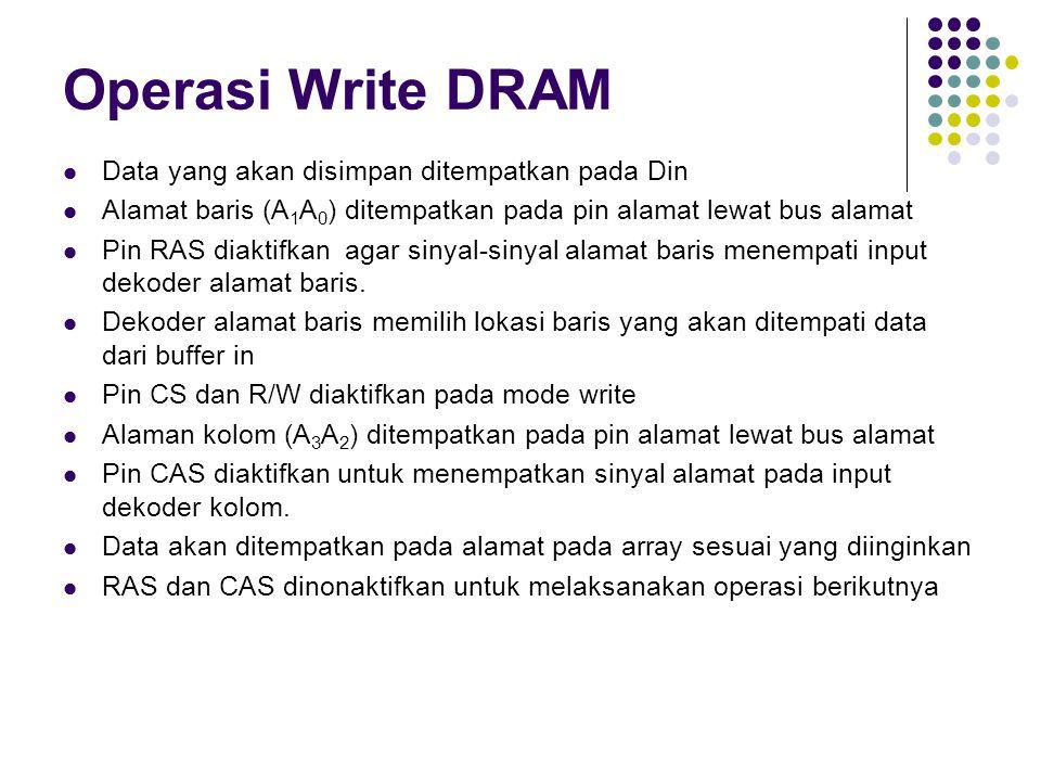 Operasi Write DRAM Data yang akan disimpan ditempatkan pada Din