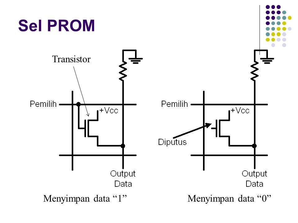 Sel PROM Transistor Menyimpan data 1 Menyimpan data 0