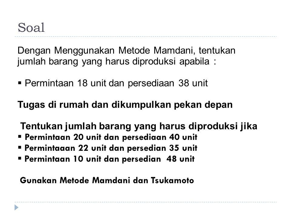 Soal Dengan Menggunakan Metode Mamdani, tentukan jumlah barang yang harus diproduksi apabila : Permintaan 18 unit dan persediaan 38 unit.