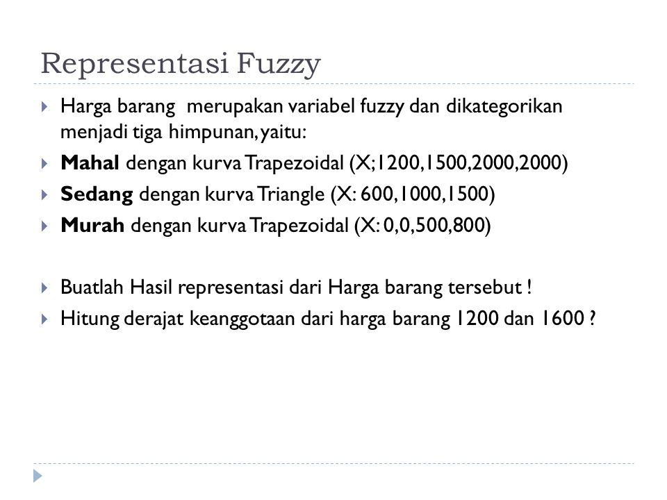 Representasi Fuzzy Harga barang merupakan variabel fuzzy dan dikategorikan menjadi tiga himpunan, yaitu: