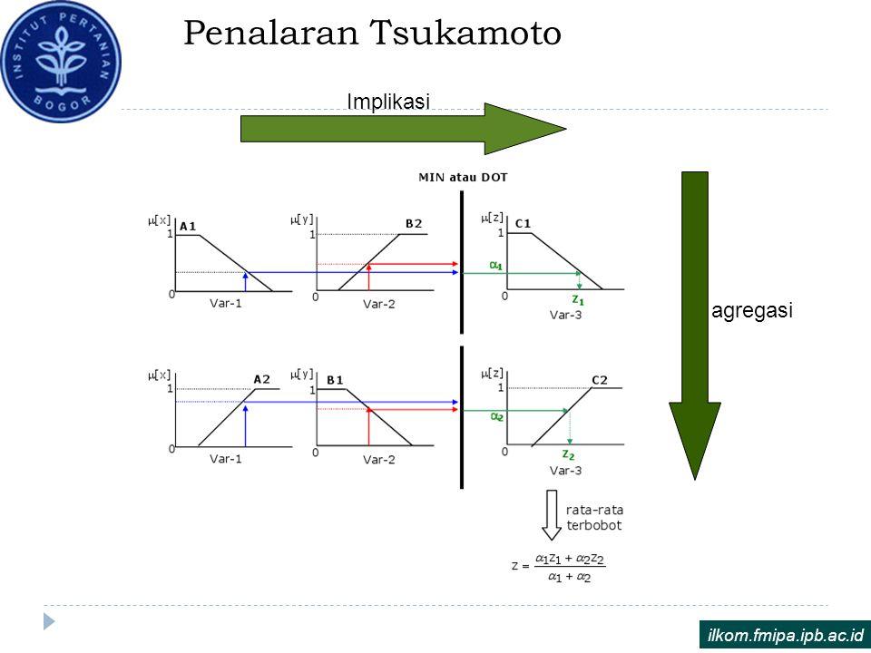 Penalaran Tsukamoto Implikasi agregasi ilkom.fmipa.ipb.ac.id