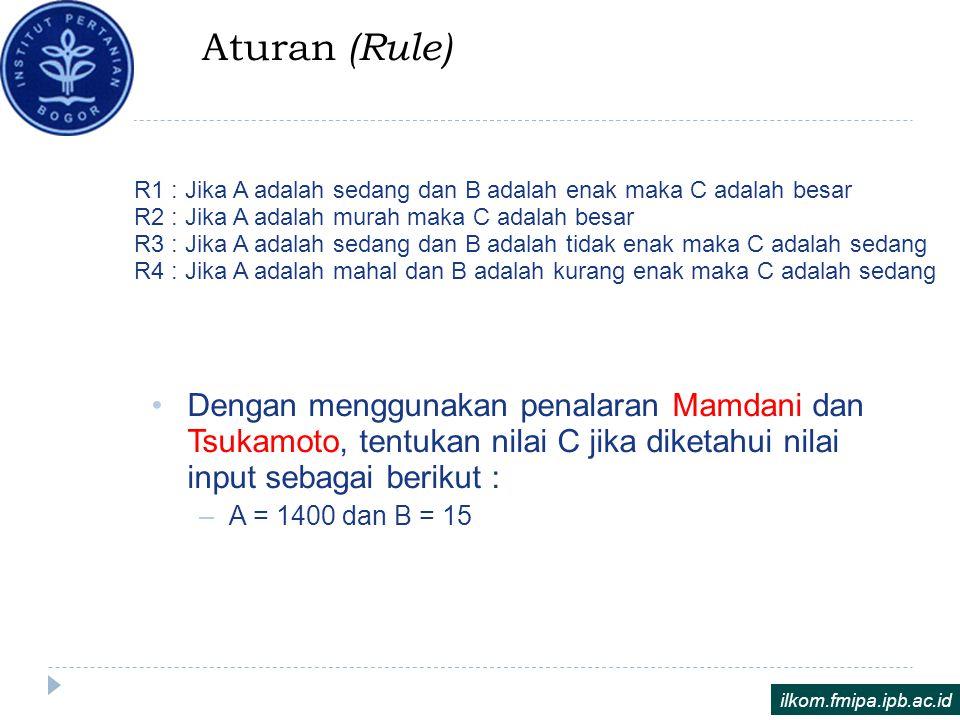 Aturan (Rule) R1 : Jika A adalah sedang dan B adalah enak maka C adalah besar. R2 : Jika A adalah murah maka C adalah besar.