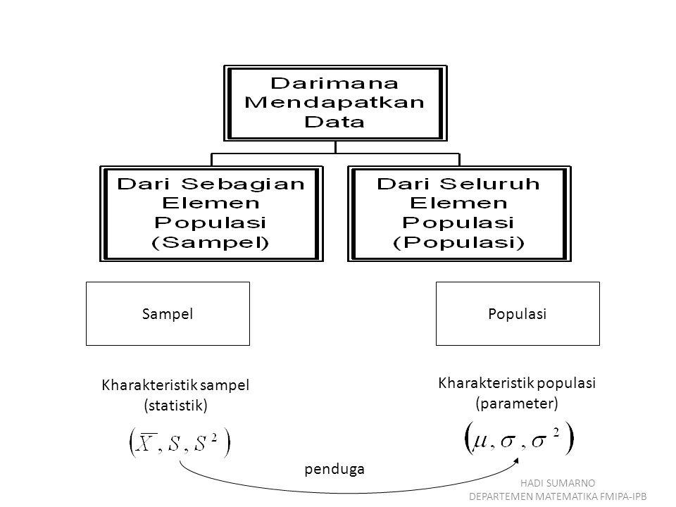 Kharakteristik sampel (statistik) Kharakteristik populasi (parameter)