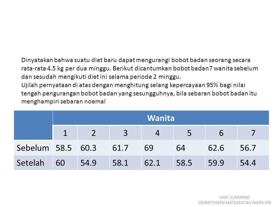 DEPARTEMEN MATEMATIKA FMIPA-IPB