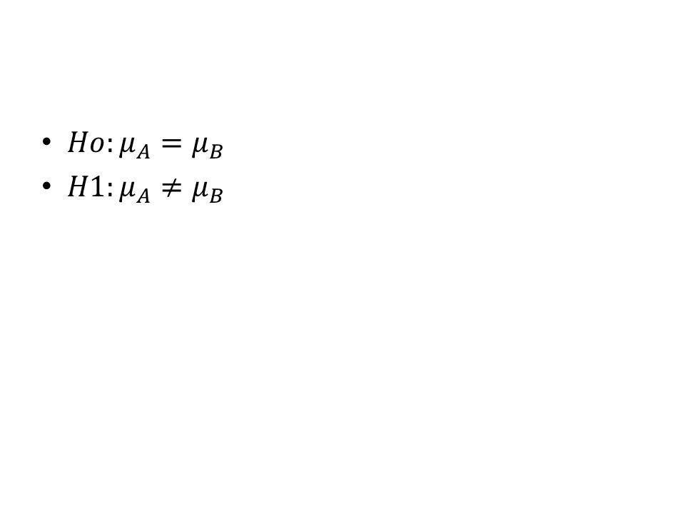 𝐻𝑜: 𝜇 𝐴 = 𝜇 𝐵 𝐻1: 𝜇 𝐴 ≠ 𝜇 𝐵