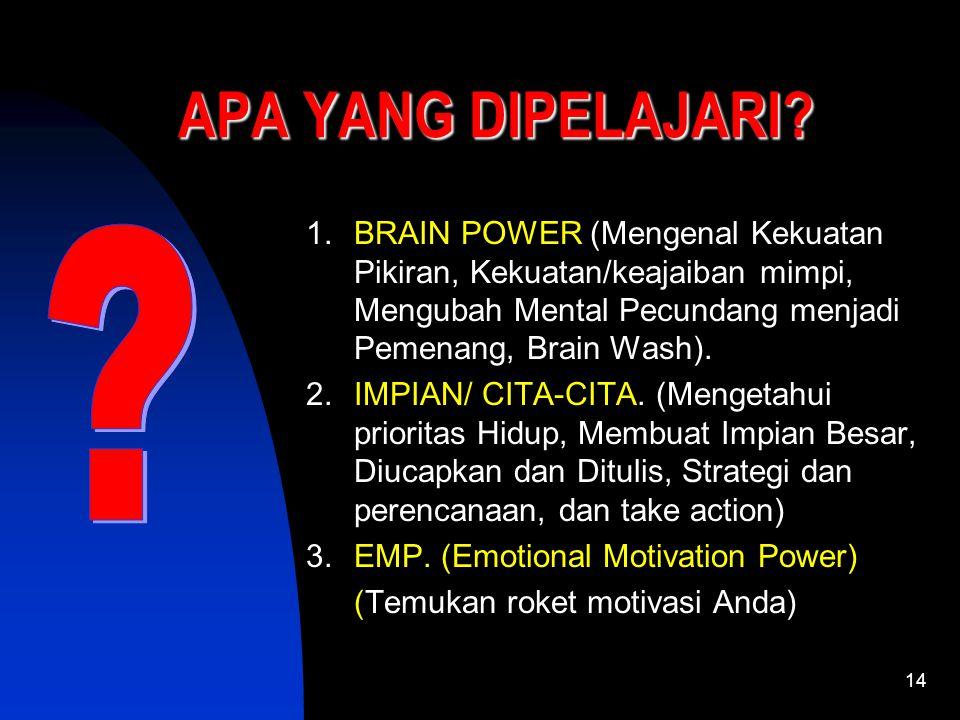 APA YANG DIPELAJARI BRAIN POWER (Mengenal Kekuatan Pikiran, Kekuatan/keajaiban mimpi, Mengubah Mental Pecundang menjadi Pemenang, Brain Wash).