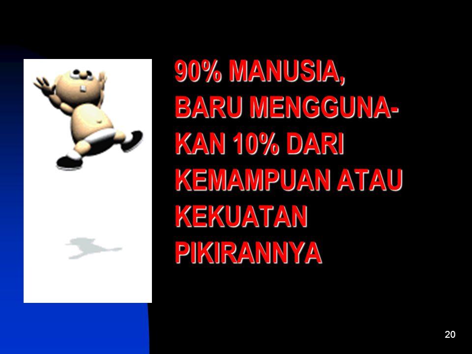 90% MANUSIA, BARU MENGGUNA-KAN 10% DARI KEMAMPUAN ATAU KEKUATAN PIKIRANNYA