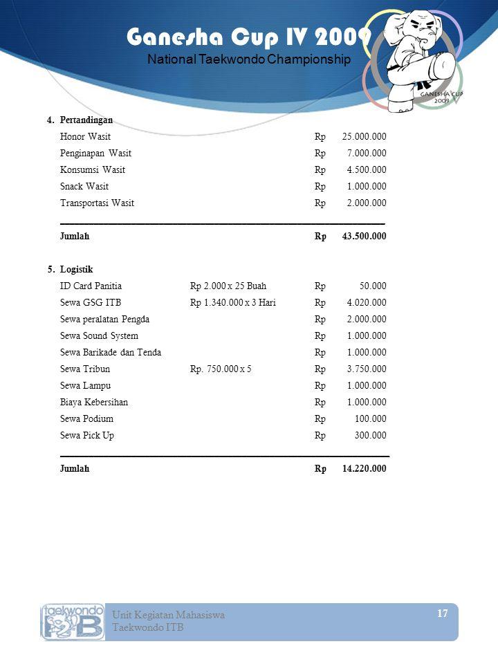4. Pertandingan Honor Wasit Rp 25. 000. 000 Penginapan Wasit Rp 7. 000