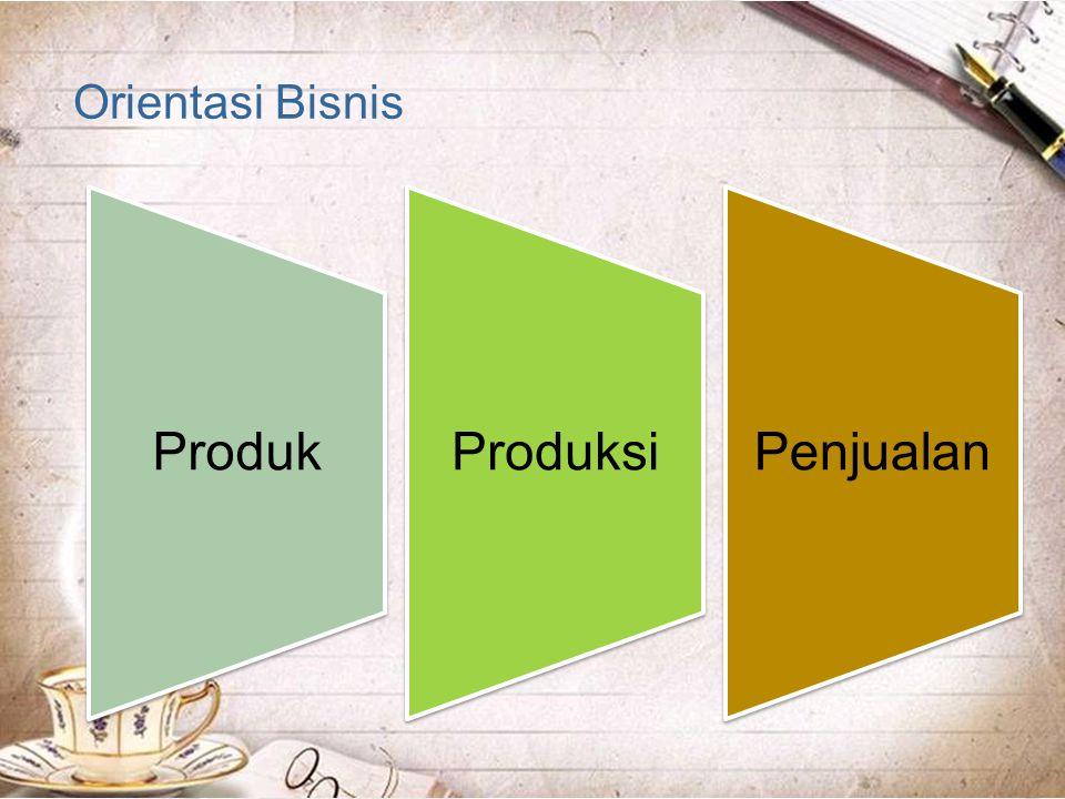 Orientasi Bisnis Produk Produksi Penjualan