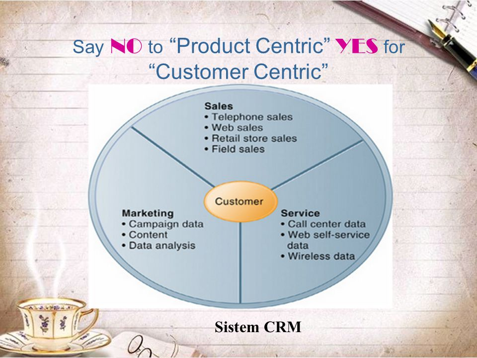 Say NO to Product Centric YES for Customer Centric